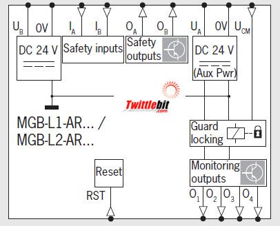 mgb wiring diagram symbols mgb l1he ar r 105784 door handle switch  mgb l1he ar r 105784 door handle switch