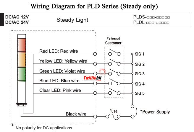 PLDS-202-RG | 24VAC/DC 25mm Super Slim LED Modular PLD Series Steady or  Flashing Tower Lights On Twittlebit.comTwittlebit