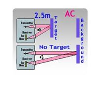 Picture for category 26x68x68mm AC/DC Diffuse with Background Suppression Photoelectric Sensors