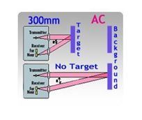Picture for category 80x25mm Rectangular AC Diffuse with Background Suppression Photoelectric Sensors