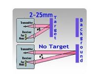 Picture for category 13x14.5x3.5mm Miniature Diffuse with Background Suppression Photoelectric Sensors