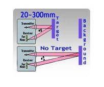 Picture for category 11.2x31x20mm World Standard Diffuse with Background Suppression Photoelectric Sensors