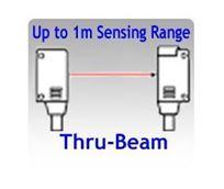 10x14.5x4.5mm Miniature NPN Thru-beam Photoelectric Sensors