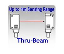 10x14.5x4.5mm Miniature PNP Thru-beam Photoelectric Sensors