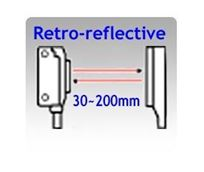 8.2x22x12.3mm Miniature Retro-reflective Photoelectric Sensors