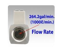 Up to 264.2gal/min (1000l/min) Flow Rate Type Sensors