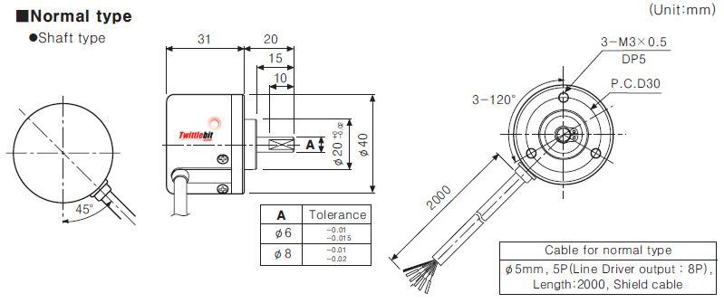 E40S6-1000-3-T-24, 40mmø Rotary Encoders